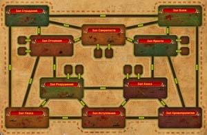 Цитадель - рынок - Dwar